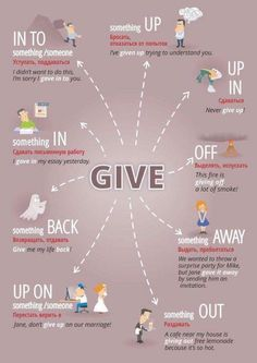 Give...