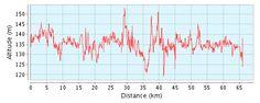 Tisza-tó egynapos kerékpáros túra   GPSies  #biciklis1naposkör