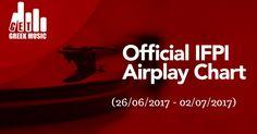 Official Greek Airplay Chart 26η εβδομάδα 2017 | Δείτε το Top 20 (26/06/2017 - 02/07/2017)