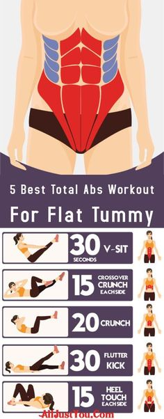 5 Best Total Abs Workout For Flat Tummy #fitness #fat #tummy #belly #fat #beauty #stomach #abs #health #burnbellyfatflatstomach