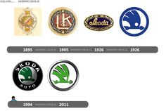 Evolutions du logo Skoda