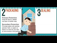 Pacdepot- 7 packing tips for international shipping