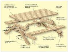 Come Costruire Un Tavolo In Legno Da Esterno.20 Fantastiche Immagini Su Tavoli Da Giardino In Legno Fai