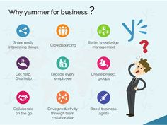 Yammer - A Social platform for Enterprise
