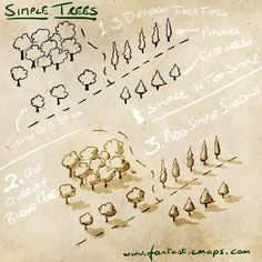 How to draw simple trees on a map