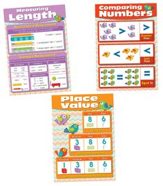 """Bring color and energy to your classroom with the Chevron Math Skills Bulletin Board set. This set contains six, 17"""" X 24"""" essential charts for reinforcing critical math skills. The charts cover Numbers 1-120, Shapes, Graphs, Place Value, Comparing Numbers, and Measurement. This set also includes a teacher resource guide. Designed to help teachers expand contemporary decorative themes into their curriculum! Classroom setup, including decorations and color, provide a clear message to students…"""