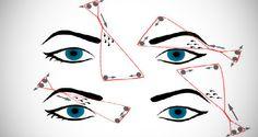 Comment s'épiler les sourcils sans pince en 3 minutes ? Découvrez comment s'épiler les sourcils au fil.