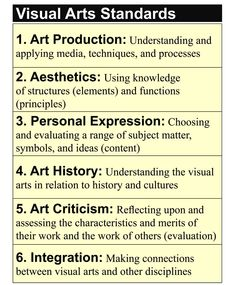 National Art Standards; Mr. Mallory's Stuff for Students, http://mrmallory.blogspot.com