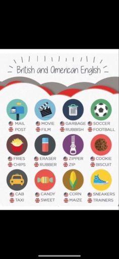 🇺🇸vs🇬🇧 Soccer Post, American English, Candy Corn, British, Usa, U.s. States