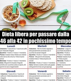 Come funziona Healthy Food Swaps, Healthy Recipes, Biscotti, Low Glycemic Diet, Slim Diet, 1200 Calories, Vegan Desserts, Fett, Healthy Weight