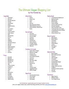 The Ultimate Vegan Shopping List