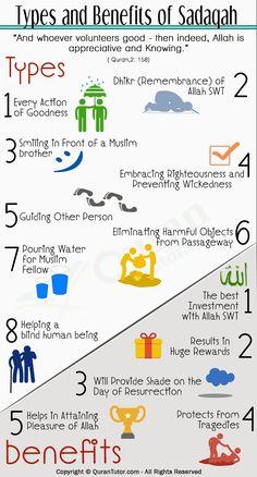 Types and benefits of Sadaqah. #give