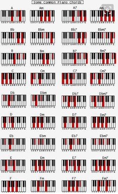 It is very important to take piano lessons in order to play the piano. You have to learn to read piano music if you plan to be a serious piano player. If you try to look into history, you will notice that most of the great piano p Piano Jazz, The Piano, Piano Sheet Music, Piano Chord, Simple Sheet Music, Music Theory Piano, Simple Piano, Piano Lessons, Music Lessons