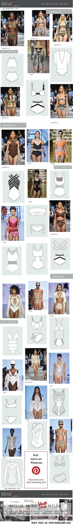 All the swimwear trends SS 2017/18 are already on modacable.com....go Premium to unlock all of them!!!   women's swimwear bikini