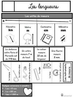 / French Lessons to handle Cycle 3, Math Measurement, Math Courses, Montessori Math, Teachers Corner, French Lessons, Math For Kids, Interactive Notebooks, Math Lessons