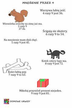Polish Language, Multiplication, Kids And Parenting, Infographic, Education, Speech Language Therapy, Research, Mathematics, Language