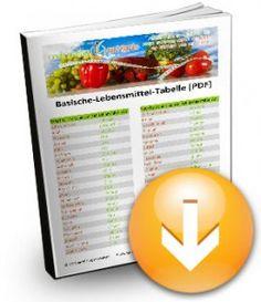 Basische Lebensmittel Tabelle PDF kostenlos downloaden