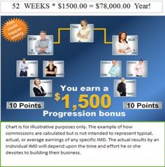 Team National Factory Direct | Living Team NationalLiving Team ...
