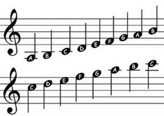 Music Notes With Letters - Yahoo Search Results Yahoo Image Search Results
