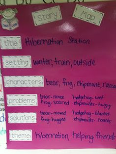 Kreative in Kinder: literacy centers I like the laminated/reusable story map Kindergarten Anchor Charts, Kindergarten Freebies, Kindergarten Activities, Book Activities, Primary Teaching, Teaching Reading, Teaching Ideas, Teaching Science, Guided Reading