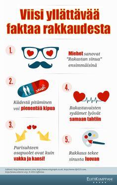 #Infografik Viisi yllättävää faktaa rakkaudesta- Lähteet: http://www.nature.com, http://www.telegraph.co.uk, http://www.life123.com,  http://www.coherer.org.