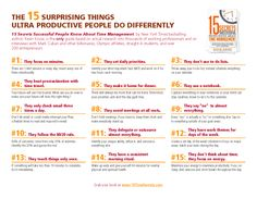 15 Surprising Things Ultra Productive People Do Differently