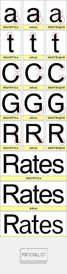 UnosTiposDuros > Textos > El azote de la Arial. Arial - Helvetica - Grotesque