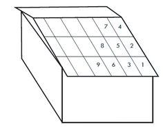 Cum invelim acoperisul casei   Casa Si Design