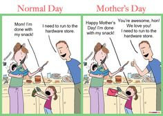 Normal Day vs Mother's Day