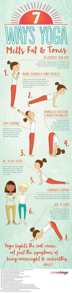 7 ways Yoga can help you lose weight, melt fat, and get stronger. Yoga for weight loss