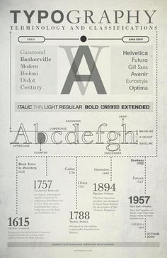 Typography, Terminology and Classifications. History is everything... #typography #type #design