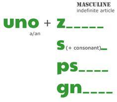 Avoid 3 Negative Approaches to Learning Italian How To Speak Italian, Basic Italian, Italian Words, Italian Grammar, Italian Vocabulary, Italian Language, World Language Classroom, Everyday Italian, Italian Lessons
