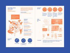 Museum Professionals on Behance Dm Poster, Poster Layout, Print Layout, Book Layout, Leaflet Design, Booklet Design, Cv Inspiration, Graphic Design Inspiration, Brochure Layout