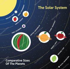 depositphotos_58628181-stock-illustration-solar-system-comparative-sizes-of.jpg (1024×1021)