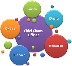 chief chaos officer Intelligence Collective, L Intelligence, Le Management, Innovation