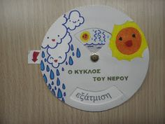 Water Activities, Autumn Activities, Water Cycle Project, Water Day, Environmental Education, School Projects, Special Education, Back To School, Decorative Plates