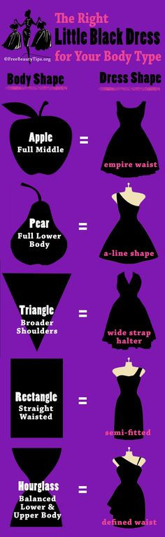 Formas de tipo de cuerpo. Little Black Dress Shapes by Body Type.