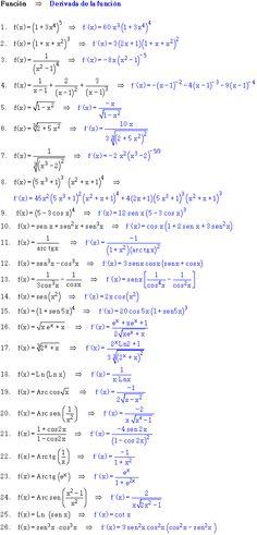 1.5. Ejercicios de derivadas con sus soluciones