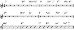 Jazz Blues Chord Substitutions for Guitar - MattWarnockGuitar.com