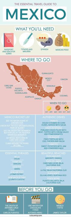 The Essential Travel Guide To Mexico