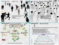 Labor de Content Curator, como gestión crítica de la información