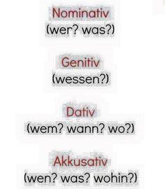 Nominativ Akkusativ und Dativ Deutsch Pinte t Study German, German English, Learn German, Learn English, German Grammar, German Words, English Words, Dativ Deutsch, Germany