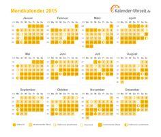 1000 images about mondkalender und mondphasen on pinterest. Black Bedroom Furniture Sets. Home Design Ideas
