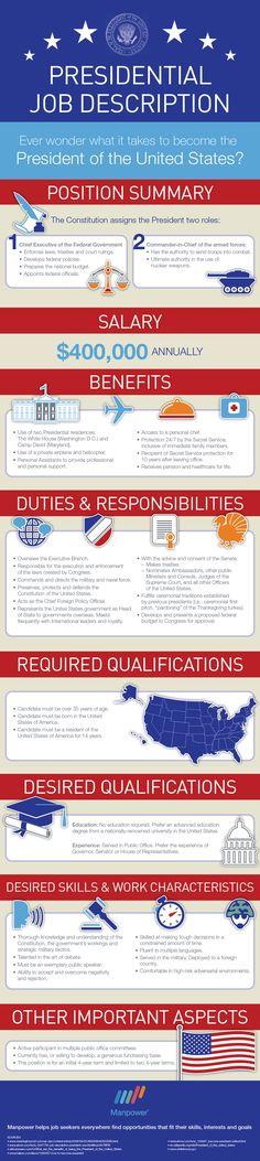 Fiche de poste : président des Etats-Unis / Presidential Job Description (by ManpowerGroup)