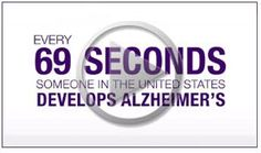 Alzheimer's Awareness Month | Alzheimer's Association - National Alzheimer's Disease Awareness Month Visit my Walk Page:  http://act.alz.org/site/TR/Walk/General?px=5893565&pg=personal&fr_id=3836    Thank you in advance for your donations!