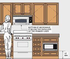 1000 ideas about above range microwave on pinterest for Kitchen remodeling lincoln ne
