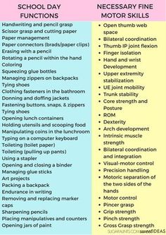 Fine Motor Skills Needed at School and Classroom Activities to Help. Handwriting for Kids Occupational Therapy. Motor Skills Activities, Gross Motor Skills, Sensory Activities, Classroom Activities, Physical Activities, Sensory Rooms, Sensory Kids, Dementia Activities, Movement Activities
