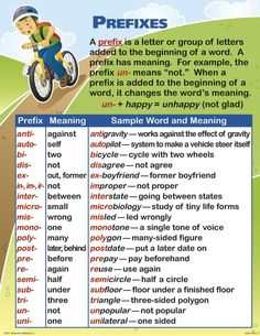 .Prefixes Guide #learnenglish #esl http://www.uniquelanguages.com