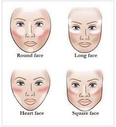 Contour for YOUR Face Shape!