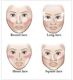 Contour for YOUR Face Shape! The hottest trend in makeup application can easily get ugly. To avoid an overly-bronzed or obviously fake looking contour, get more in-tune with your face! We all have...